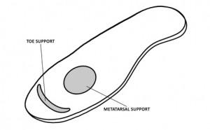 Sports_Sandals_Innersole_l